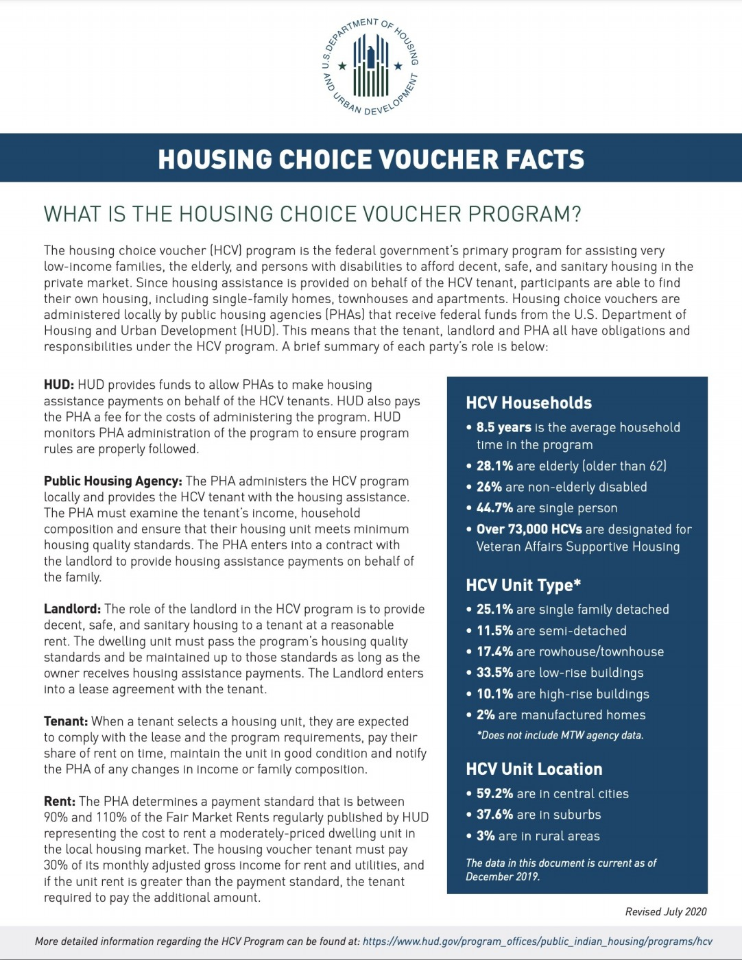 What is the Housing Choice Voucher (HCV) Program?